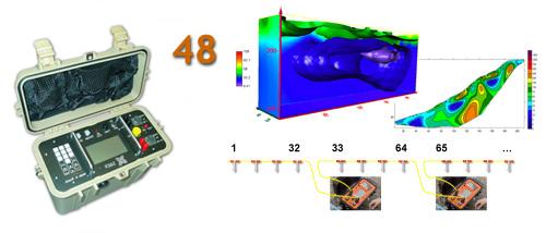 Electrical exploration equipment Siber-48