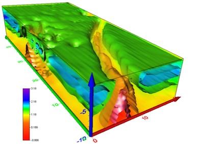 3D визуализация данных над трубой